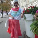 Посетить Анкету пользователя Николаевна